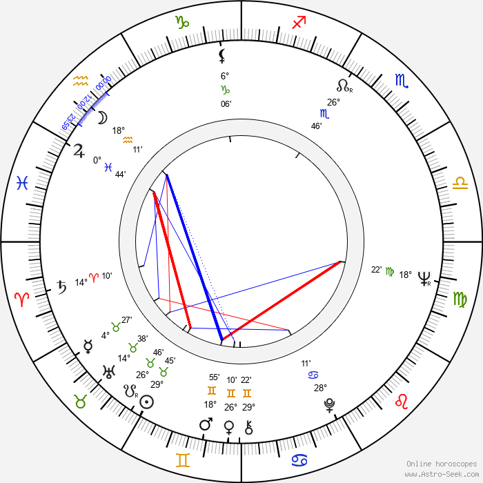 Kay Pollak - Birth horoscope chart
