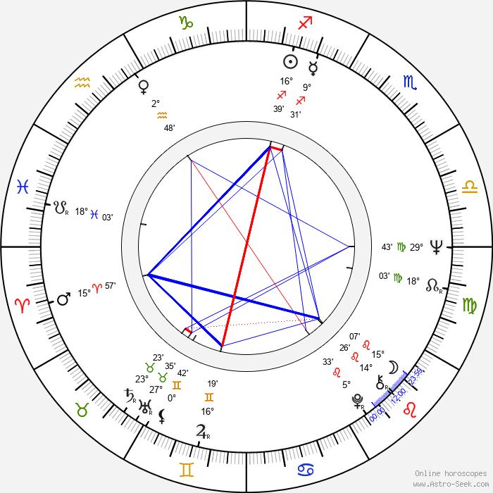 Kayoko Shiraishi - Birth horoscope chart