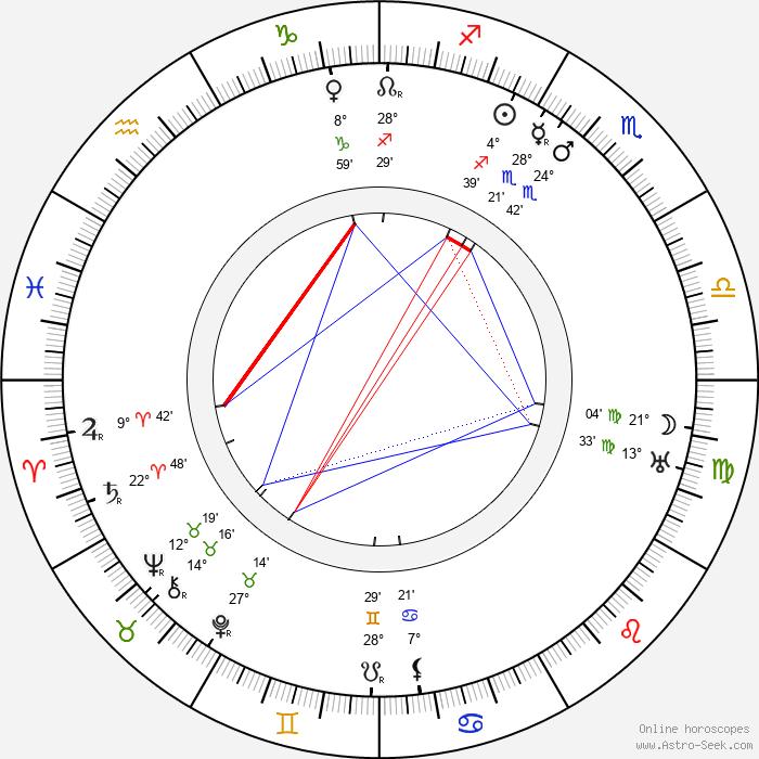 Kazimierz Junosza-Stepowski - Birth horoscope chart