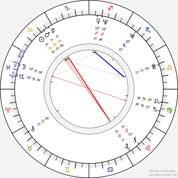Kazu Patrick Tang - Birth horoscope chart
