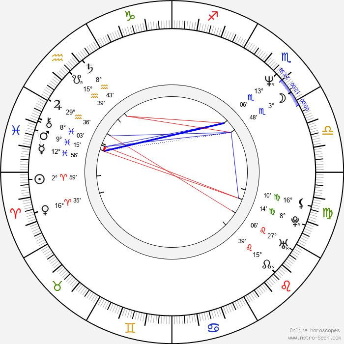 Kazuki Akane - Birth horoscope chart