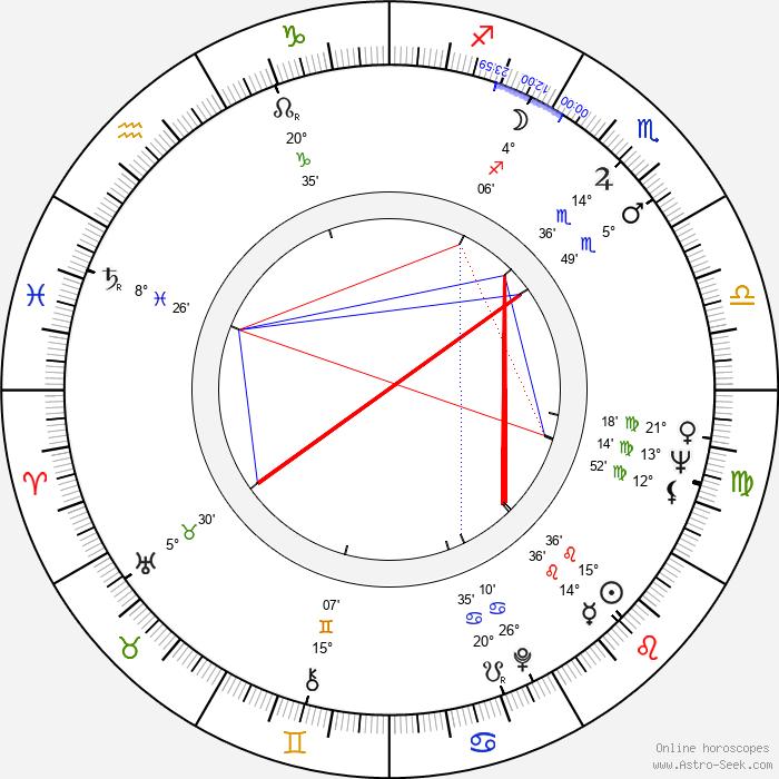Kazuko Yoshiyuki - Birth horoscope chart