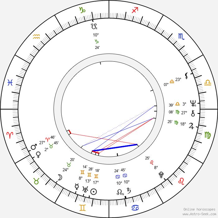 Kazuo Hara - Birth horoscope chart