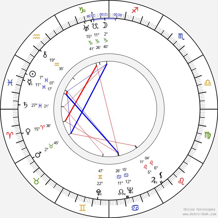 Kazuo Hasegawa - Birth horoscope chart