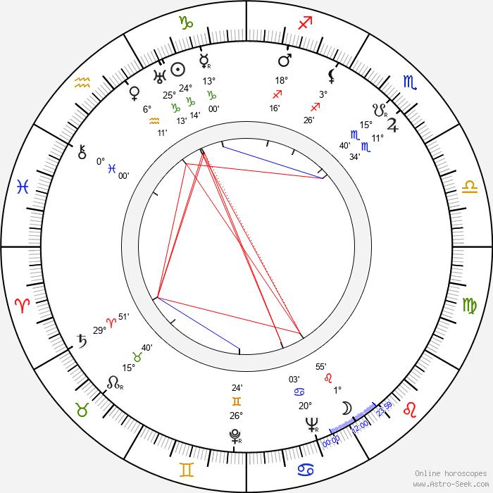 Kazuo Mori - Birth horoscope chart