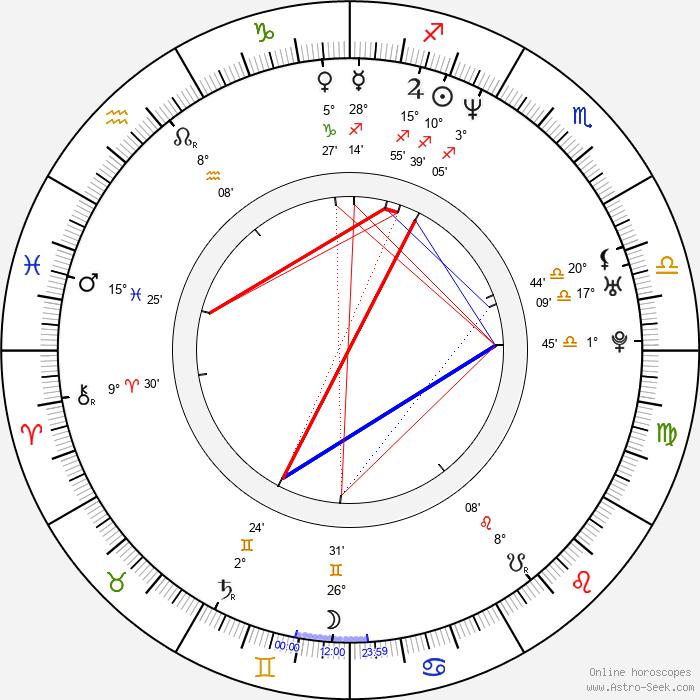 Keegan Connor Tracy - Birth horoscope chart