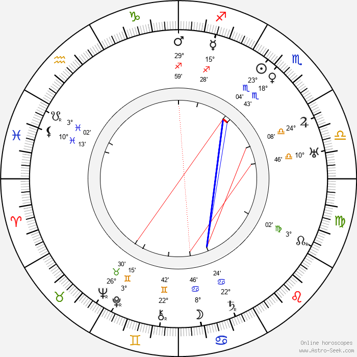 Keene Thompson - Birth horoscope chart