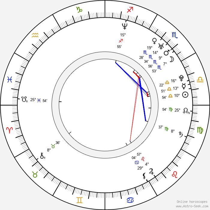 Kei Horie - Birth horoscope chart