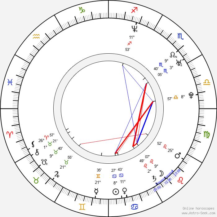 Kei Kobayashi - Birth horoscope chart