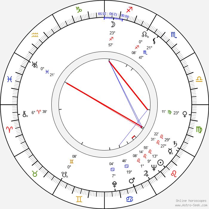Keijo Virtamo - Birth horoscope chart