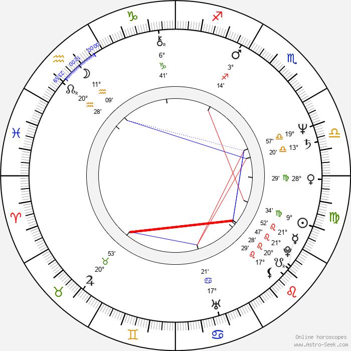 Keiko Yokozawa - Birth horoscope chart
