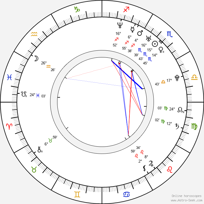 Keir O'Donnell - Birth horoscope chart