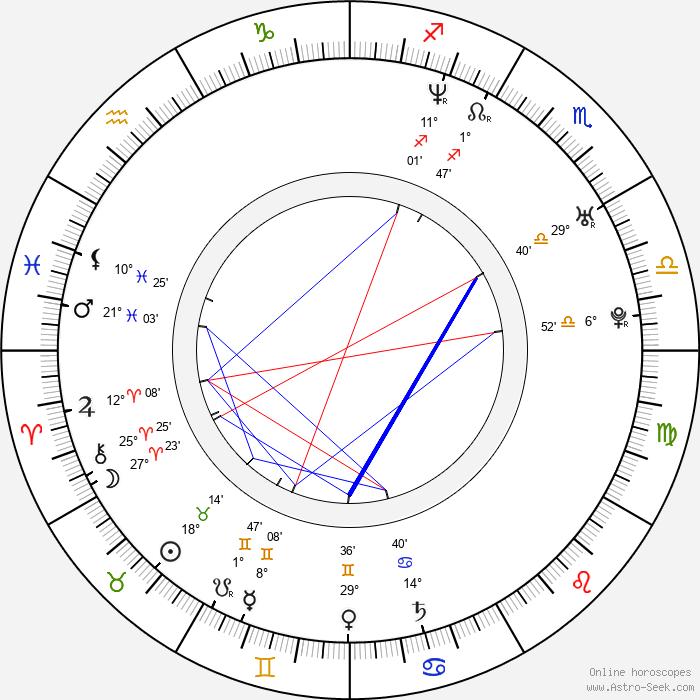 Keishi Nagatsuka - Birth horoscope chart