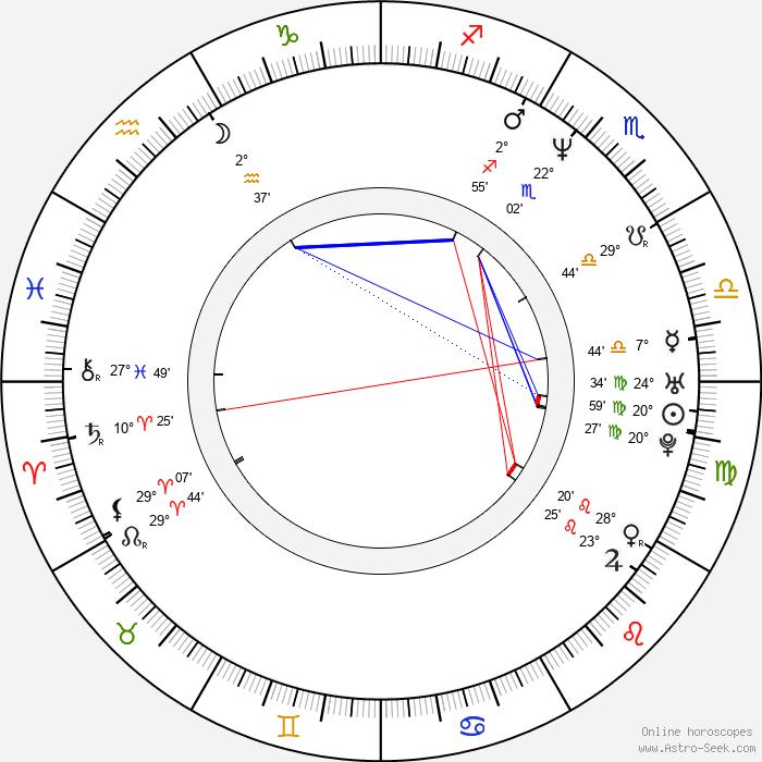 Keisuke Hoashi - Birth horoscope chart