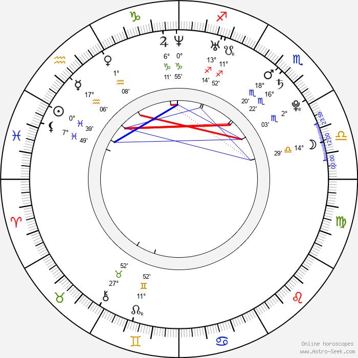 Keisuke Koide - Birth horoscope chart