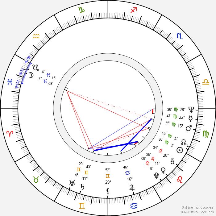 Keith Allison - Birth horoscope chart