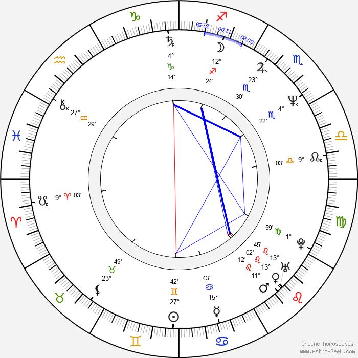 Keith Leon Williams - Birth horoscope chart