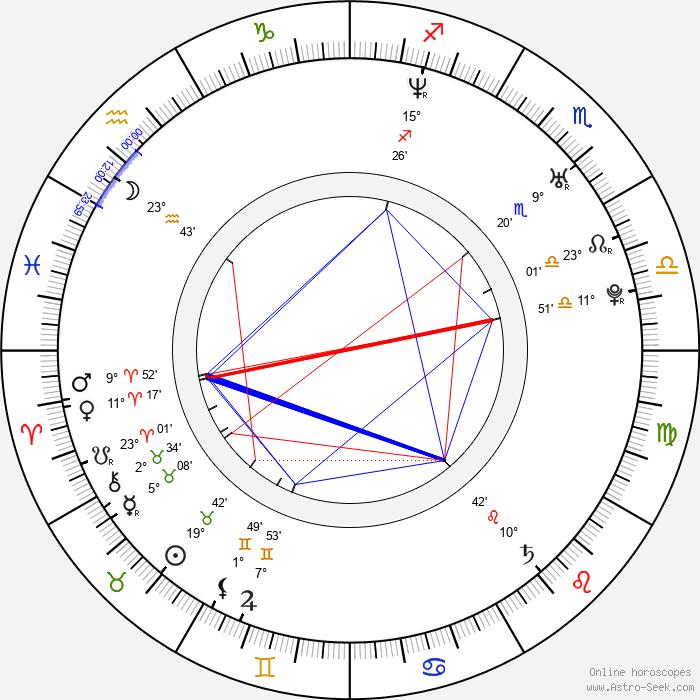 Keith Murray - Birth horoscope chart