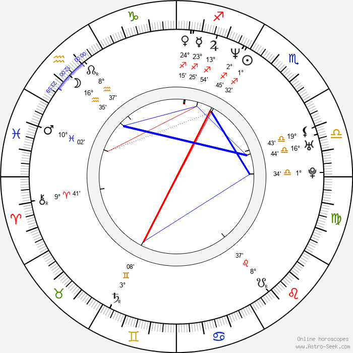 Keith Odett - Birth horoscope chart