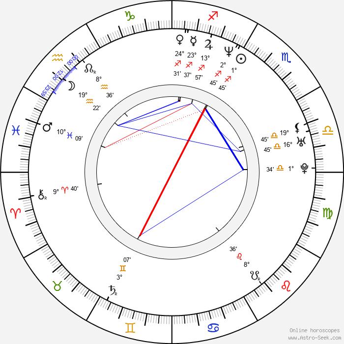 Keith Primeau - Birth horoscope chart