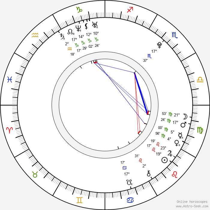 Keith Stanfield - Birth horoscope chart