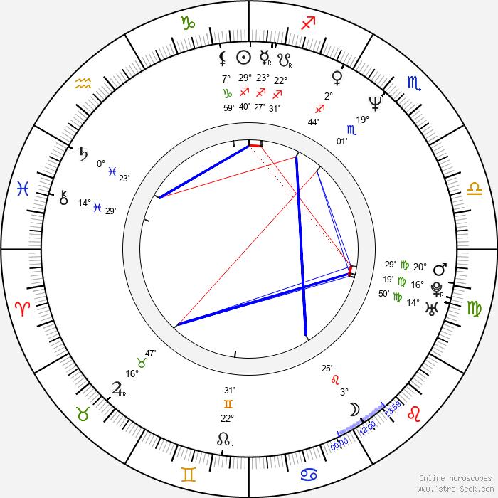 Keith Taylor - Birth horoscope chart