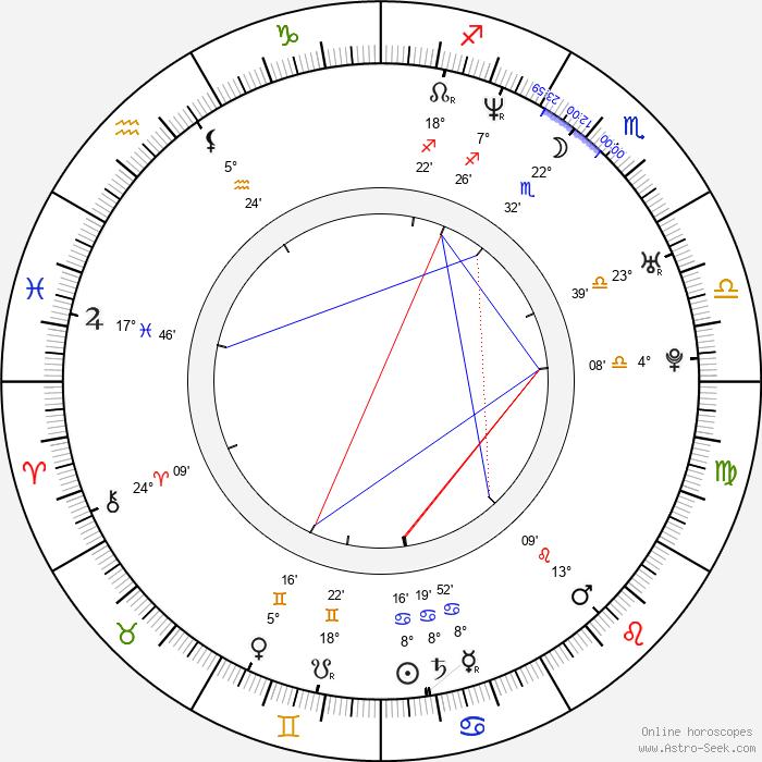 Kelli Ali - Birth horoscope chart