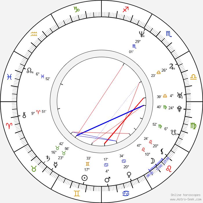 Kelli Williams - Birth horoscope chart