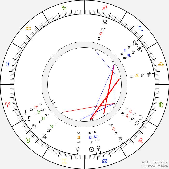 Kellie Bright - Birth horoscope chart