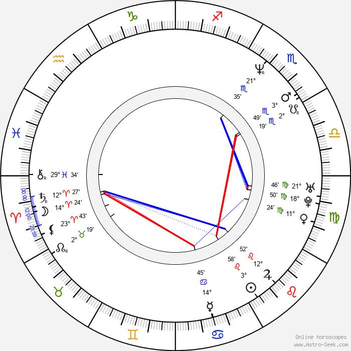 Kellie Waymire - Birth horoscope chart