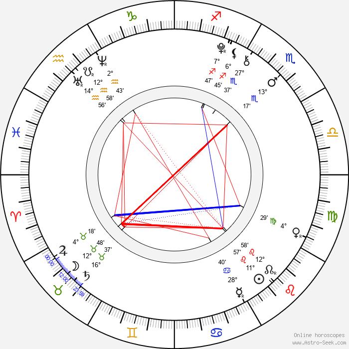 Kelly Gould - Birth horoscope chart
