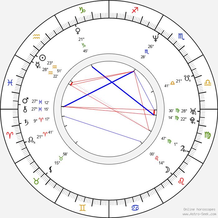 Kelly Hu - Birth horoscope chart