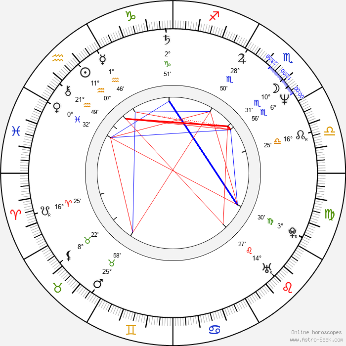 Kelly Lynch - Birth horoscope chart