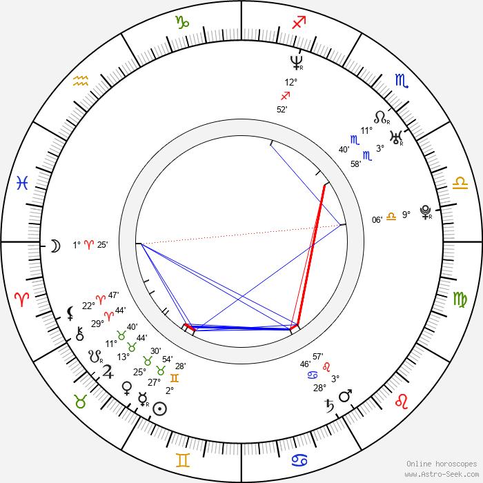 Kelly Monaco - Birth horoscope chart