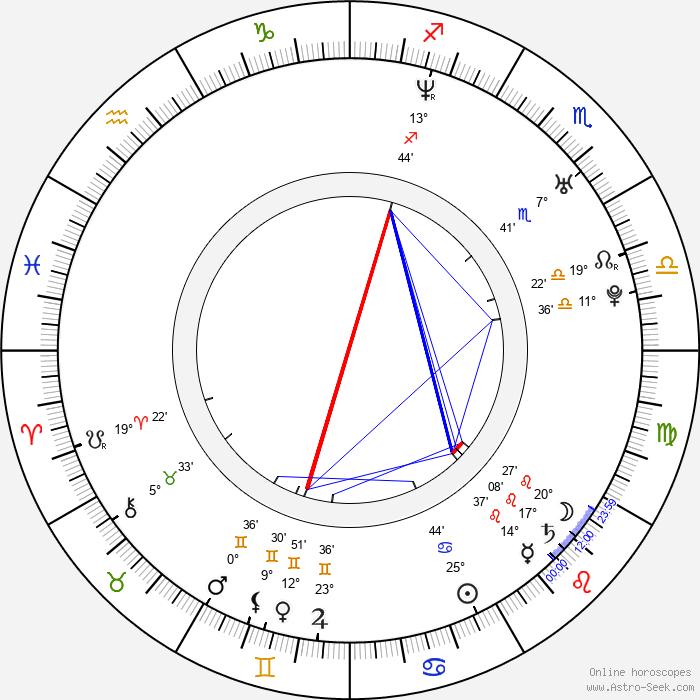 Kelly Reilly - Birth horoscope chart