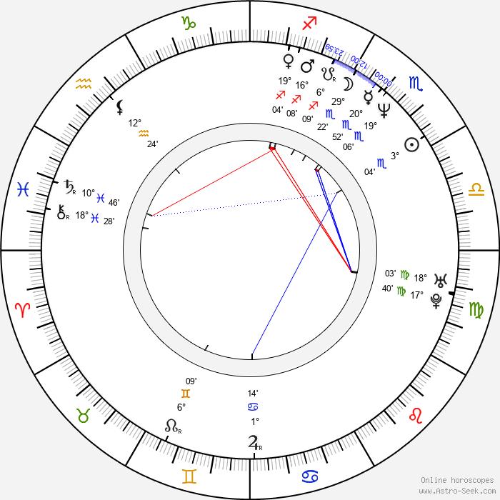 Kelly Rowan - Birth horoscope chart