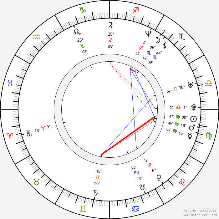 Kelly Smith - Birth horoscope chart