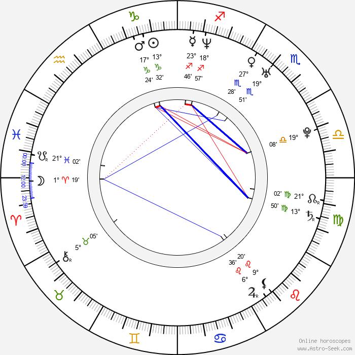 Kelly Stafford - Birth horoscope chart