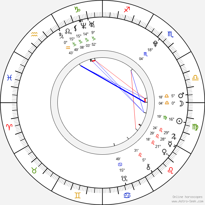 Kelsey Chow - Birth horoscope chart