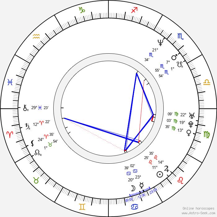 Kembra Pfahler - Birth horoscope chart