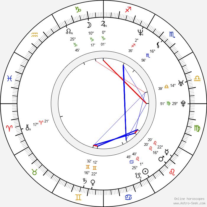 Ken Barnett - Birth horoscope chart