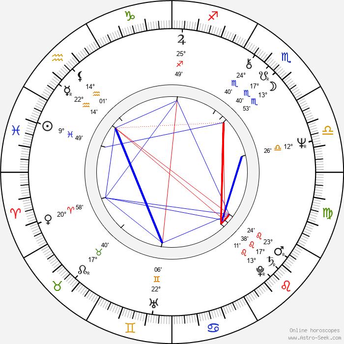 Ken Foree - Birth horoscope chart