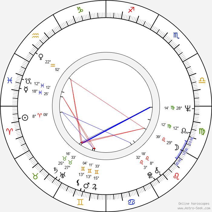 Ken'ichi Ogata - Birth horoscope chart