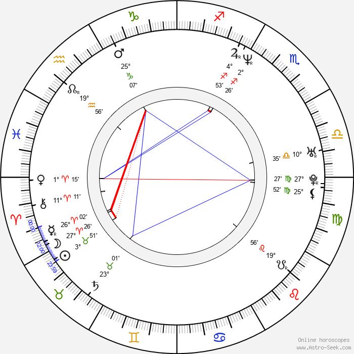 Ken Klee - Birth horoscope chart