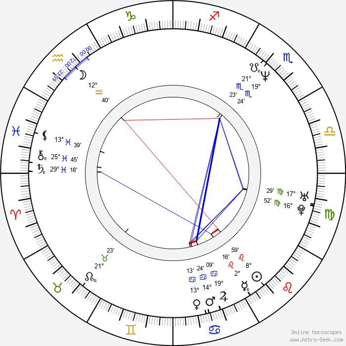 Ken Levine - Birth horoscope chart
