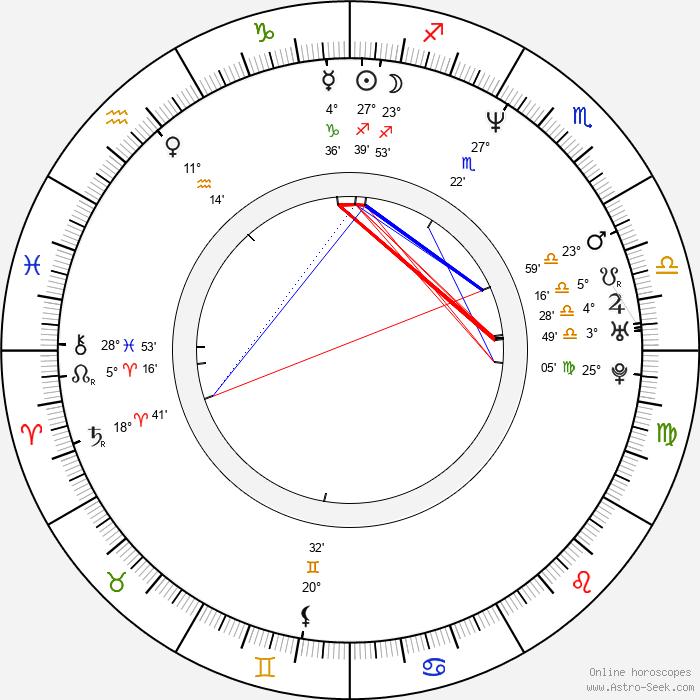 Ken Marino - Birth horoscope chart