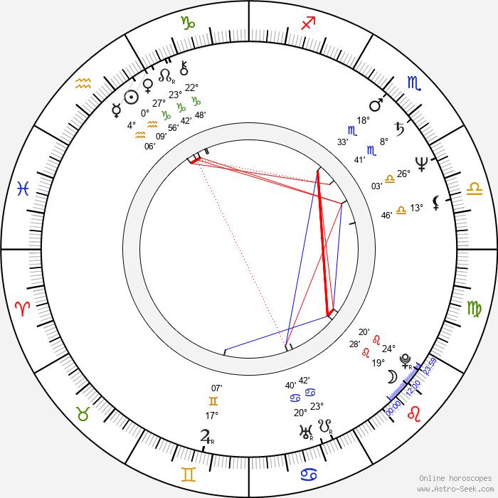 Ken Page - Birth horoscope chart