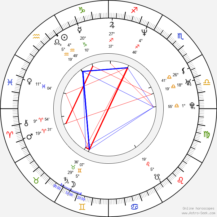Ken Spassione - Birth horoscope chart