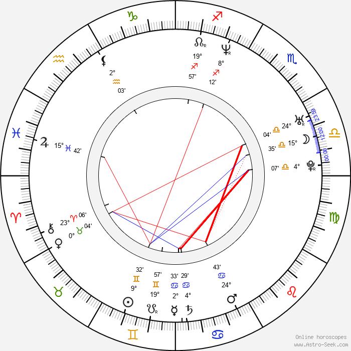 Kenan Doğulu - Birth horoscope chart