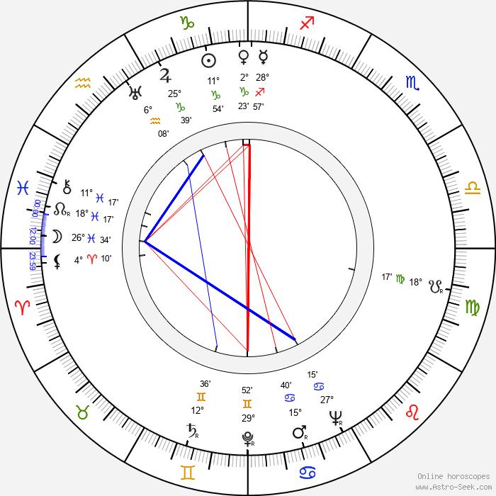 Kenjiro Uemura - Birth horoscope chart